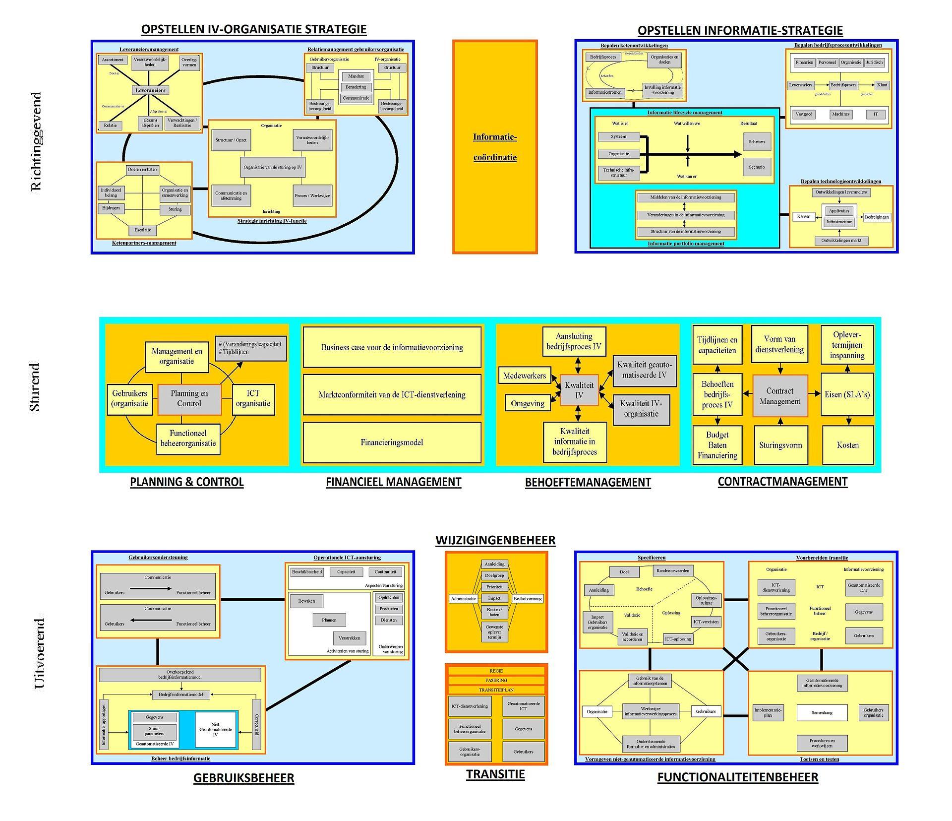 BiSL-model_detail