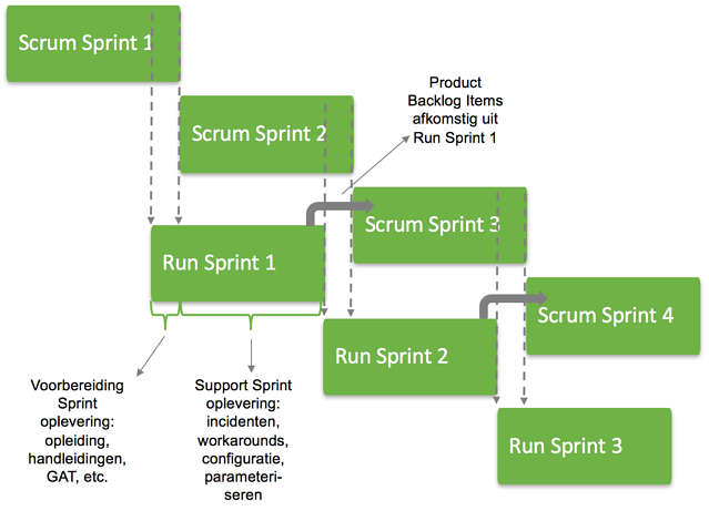 Run Team Scrum.png