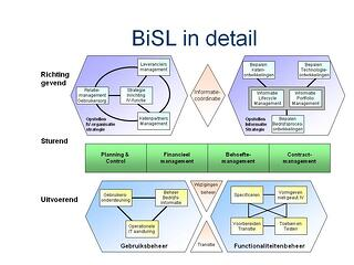 bisl-framework.jpg