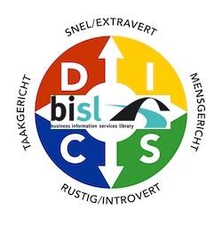 DISC-BiSL